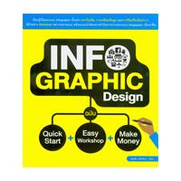 ราคาหนังสือ Infographic Design ฉบับ Quick Start + Easy Workshop + Make Money (ISBN:9786167897387)