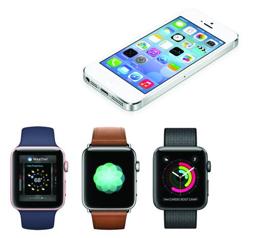 Apple Watch กับ iPhone